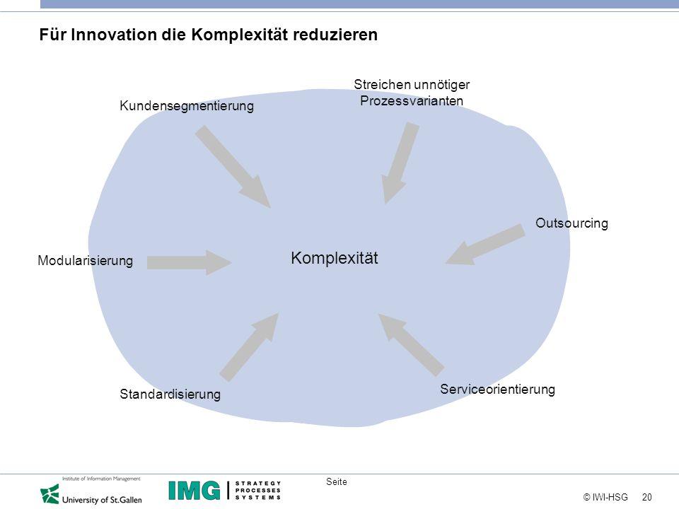 20 © IWI-HSG Seite Komplexität Kundensegmentierung Streichen unnötiger Prozessvarianten Outsourcing Serviceorientierung Standardisierung Modularisierung Für Innovation die Komplexität reduzieren