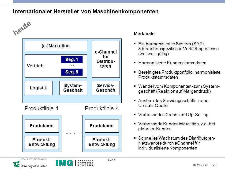 22 © IWI-HSG Seite Internationaler Hersteller von Maschinenkomponenten Produktion Produkt- Entwicklung Produktion Produkt- Entwicklung Produktlinie 1Produktlinie 4 heute Merkmale  Ein harmonisiertes System (SAP), 8 branchenspezifische Vertriebsprozesse (weltweit gültig)  Harmonisierte Kundenstammdaten  Bereinigtes Produktportfolio, harmonisierte Produktstammdaten  Wandel vom Komponenten- zum System- geschäft (Reaktion auf Margendruck)  Ausbau des Servicegeschäfts: neue Umsatz-Quelle  Verbessertes Cross- und Up-Selling  Verbesserte Kundeninteraktion, v.a.