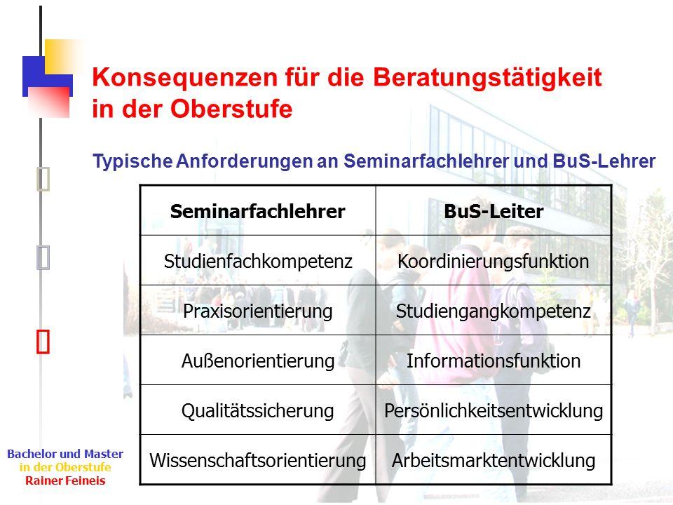 Ê Ë Ì Bachelor und Master in der Oberstufe Rainer Feineis Konsequenzen für die Beratungstätigkeit in der Oberstufe Ì Typische Anforderungen an Seminar