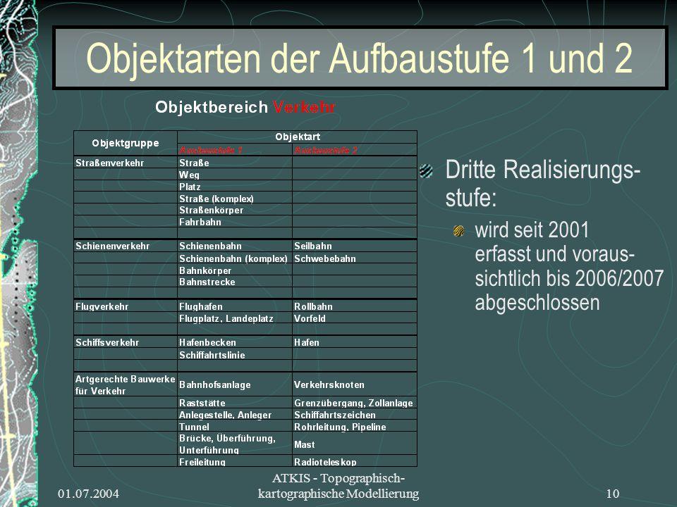 01.07.2004 ATKIS - Topographisch- kartographische Modellierung10 Objektarten der Aufbaustufe 1 und 2 Dritte Realisierungs- stufe: wird seit 2001 erfas