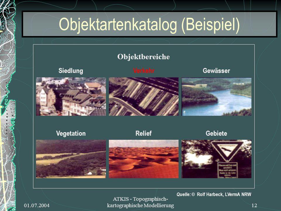 01.07.2004 ATKIS - Topographisch- kartographische Modellierung12 Objektartenkatalog (Beispiel) Objektbereiche SiedlungVerkehrGewässer VegetationRelief