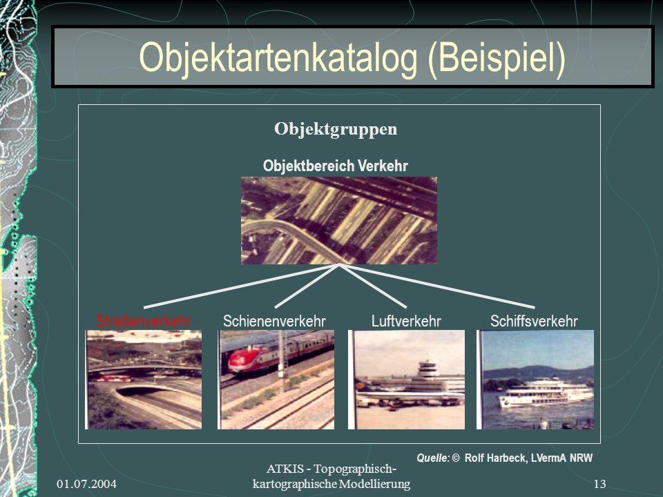 01.07.2004 ATKIS - Topographisch- kartographische Modellierung13 Objektartenkatalog (Beispiel) Objektgruppen Objektbereich Verkehr StraßenverkehrSchif