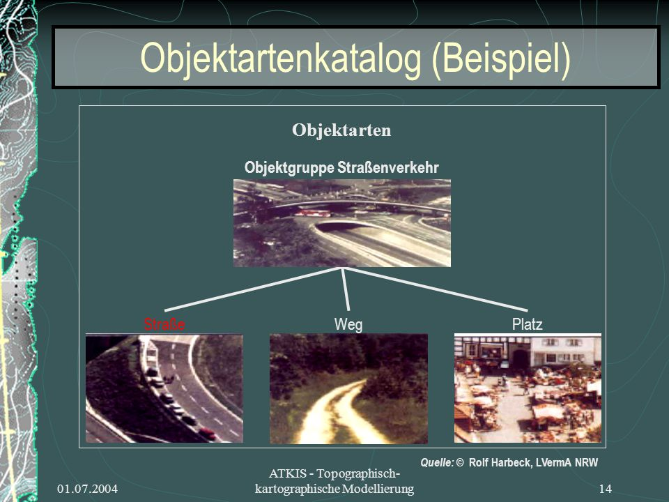 01.07.2004 ATKIS - Topographisch- kartographische Modellierung14 Objektartenkatalog (Beispiel) Objektarten Objektgruppe Straßenverkehr StraßeWegPlatz