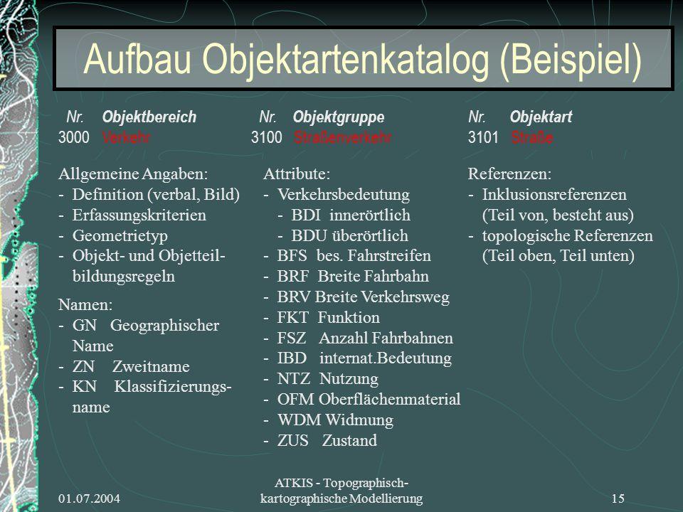 01.07.2004 ATKIS - Topographisch- kartographische Modellierung15 Referenzen: -Inklusionsreferenzen (Teil von, besteht aus) -topologische Referenzen (T