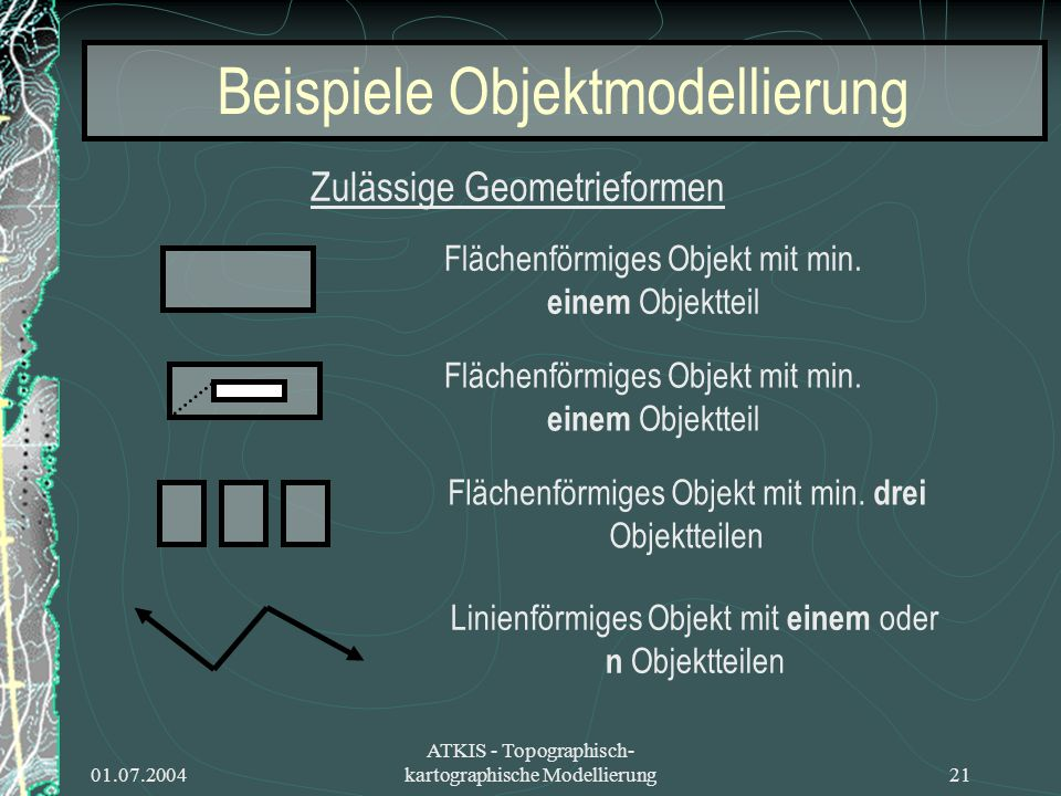 01.07.2004 ATKIS - Topographisch- kartographische Modellierung22 Beispiele Objektmodellierung Unzulässige Geometrieformen Flächenförmiges Objekt mit einem Objektteil und Verbindungslinien Linienförmiges Objekt mit einem Objektteil