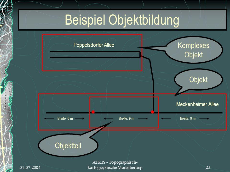 01.07.2004 ATKIS - Topographisch- kartographische Modellierung25 Beispiel Objektbildung Poppelsdorfer Allee Meckenheimer Allee Komplexes Objekt Breite