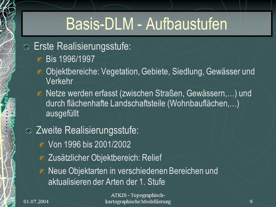 01.07.2004 ATKIS - Topographisch- kartographische Modellierung9 Basis-DLM - Aufbaustufen Erste Realisierungsstufe: Bis 1996/1997 Objektbereiche: Veget
