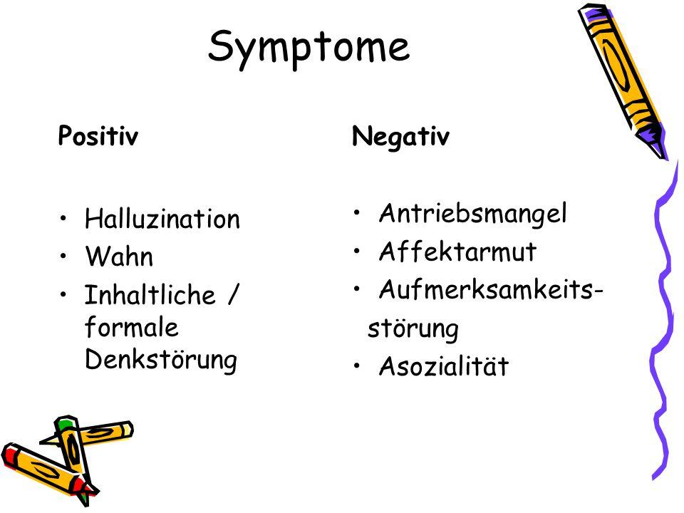 Symptome Positiv Halluzination Wahn Inhaltliche / formale Denkstörung Negativ Antriebsmangel Affektarmut Aufmerksamkeits- störung Asozialität
