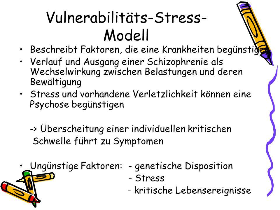 Vulnerabilitäts-Stress- Modell Beschreibt Faktoren, die eine Krankheiten begünstigen Verlauf und Ausgang einer Schizophrenie als Wechselwirkung zwisch