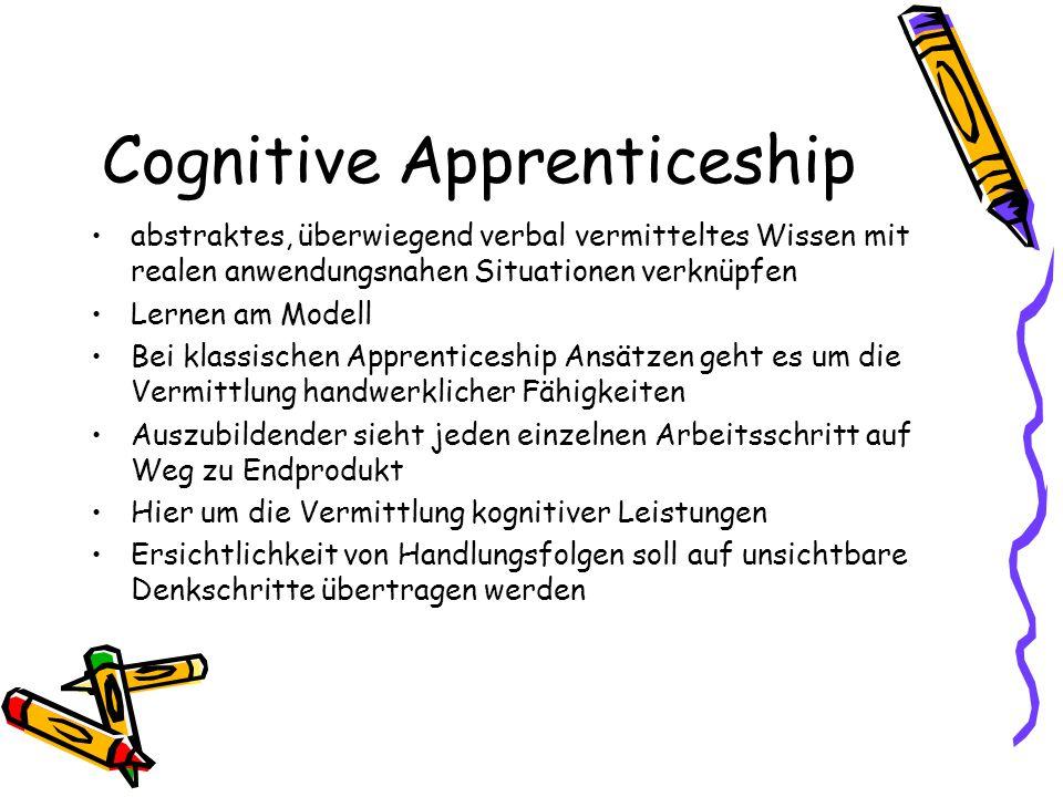Cognitive Apprenticeship abstraktes, überwiegend verbal vermitteltes Wissen mit realen anwendungsnahen Situationen verknüpfen Lernen am Modell Bei kla