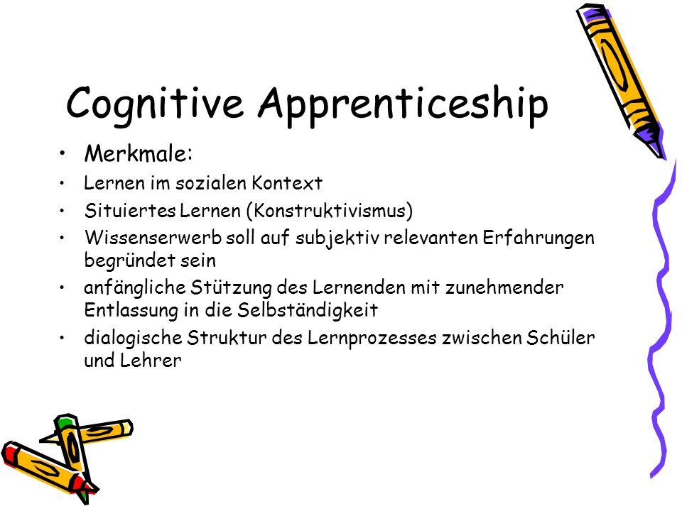 Cognitive Apprenticeship Merkmale: Lernen im sozialen Kontext Situiertes Lernen (Konstruktivismus) Wissenserwerb soll auf subjektiv relevanten Erfahru