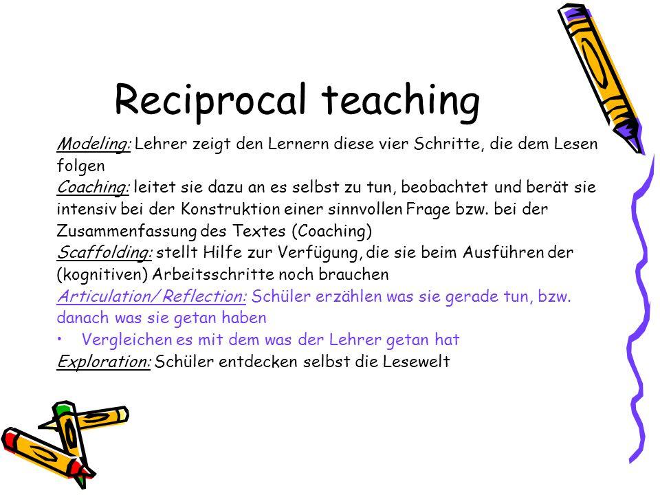 Reciprocal teaching Modeling: Lehrer zeigt den Lernern diese vier Schritte, die dem Lesen folgen Coaching: leitet sie dazu an es selbst zu tun, beobac