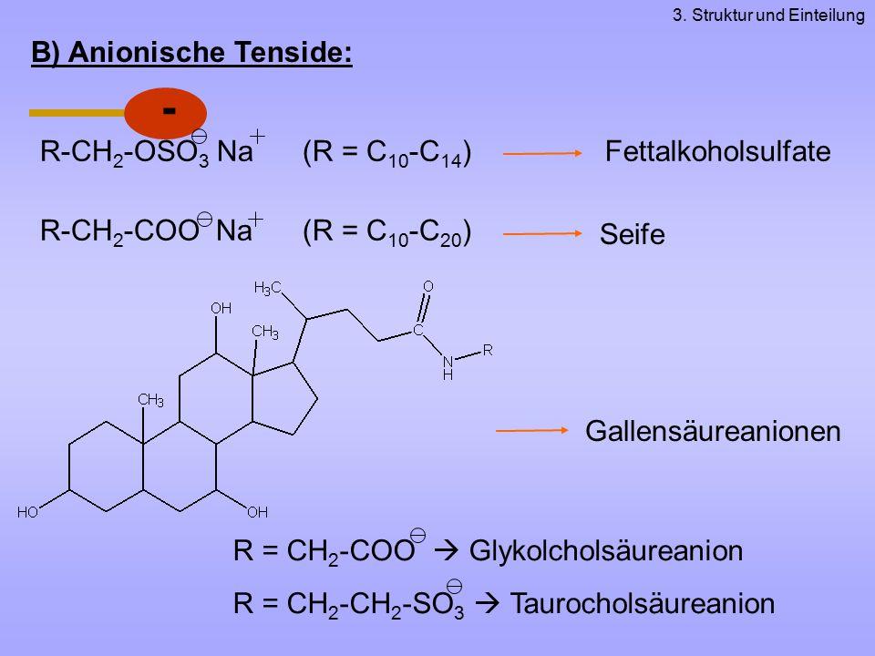 R-CH 2 -OSO 3 Na (R = C 10 -C 14 ) R-CH 2 -COO Na(R = C 10 -C 20 ) B) Anionische Tenside: R = CH 2 -COO  Glykolcholsäureanion R = CH 2 -CH 2 -SO 3  Taurocholsäureanion Fettalkoholsulfate Seife Gallensäureanionen 3.