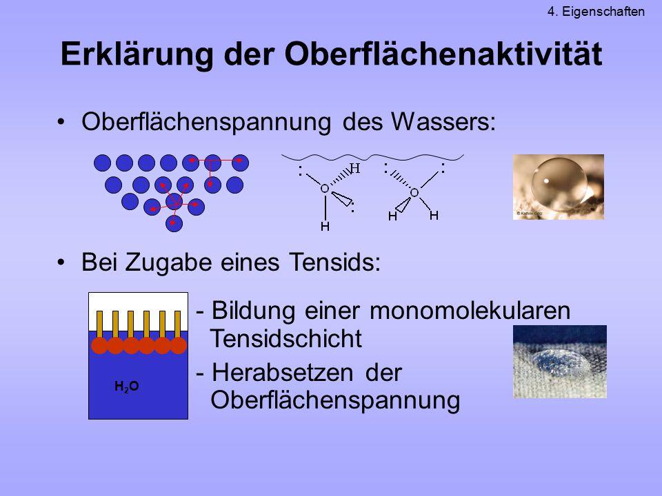 Erklärung der Oberflächenaktivität Oberflächenspannung des Wassers: Bei Zugabe eines Tensids: - Bildung einer monomolekularen Tensidschicht - Herabset