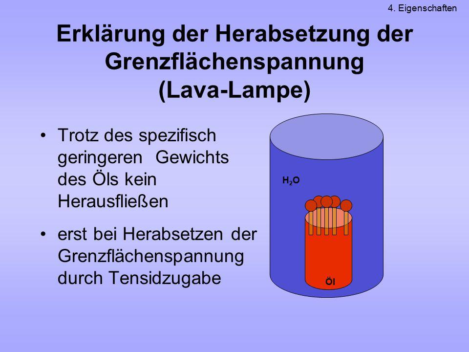 Erklärung der Herabsetzung der Grenzflächenspannung (Lava-Lampe) Trotz des spezifisch geringeren Gewichts des Öls kein Herausfließen erst bei Herabsetzen der Grenzflächenspannung durch Tensidzugabe Öl H2OH2O 4.