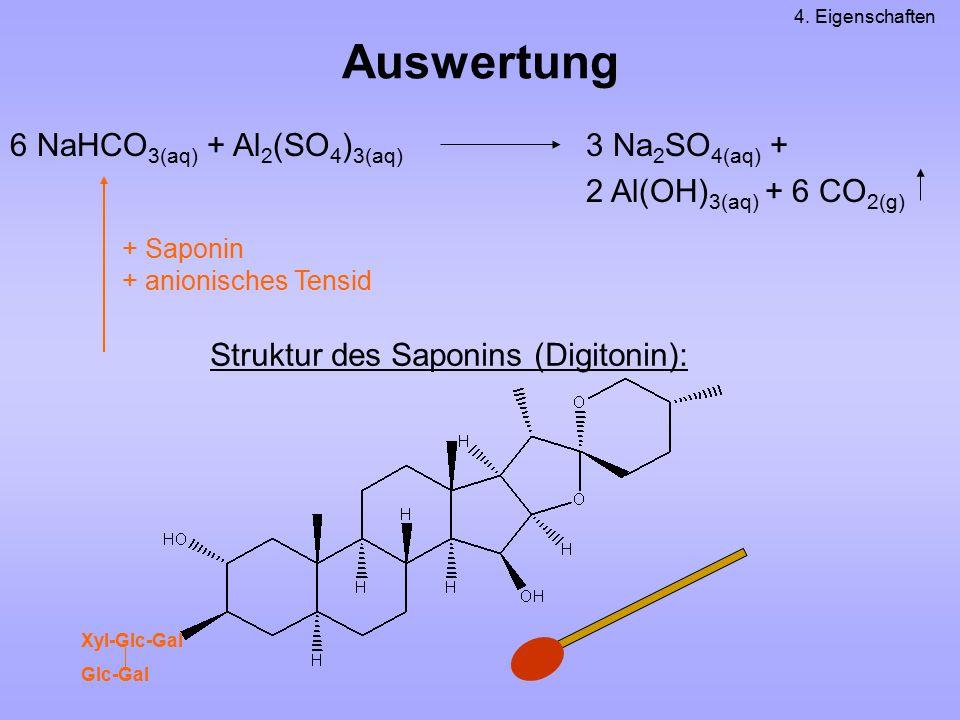 Auswertung 6 NaHCO 3(aq) + Al 2 (SO 4 ) 3(aq) 3 Na 2 SO 4(aq) + 2 Al(OH) 3(aq) + 6 CO 2(g) + Saponin + anionisches Tensid 4.