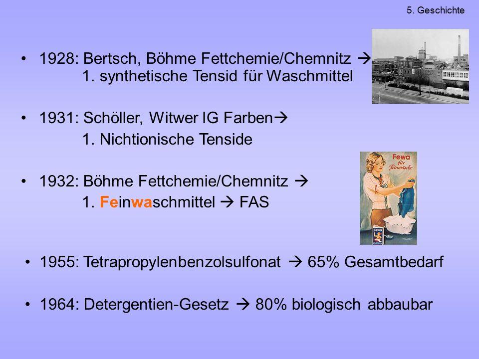 1928: Bertsch, Böhme Fettchemie/Chemnitz  1. synthetische Tensid für Waschmittel 1931: Schöller, Witwer IG Farben  1. Nichtionische Tenside 1932: Bö