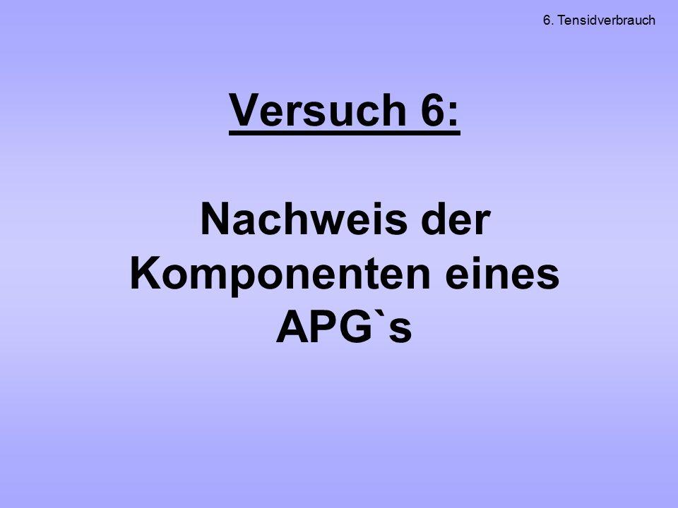 Versuch 6: Nachweis der Komponenten eines APG`s 6. Tensidverbrauch