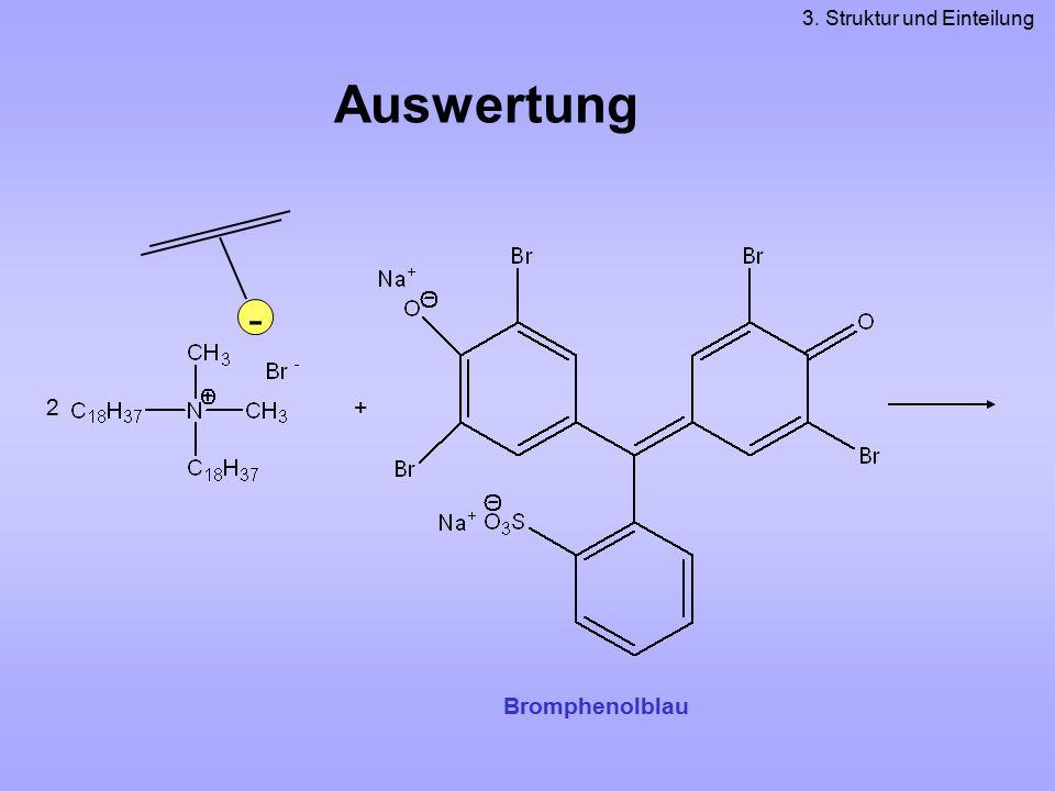 Auswertung 3. Struktur und Einteilung 2+ Bromphenolblau -