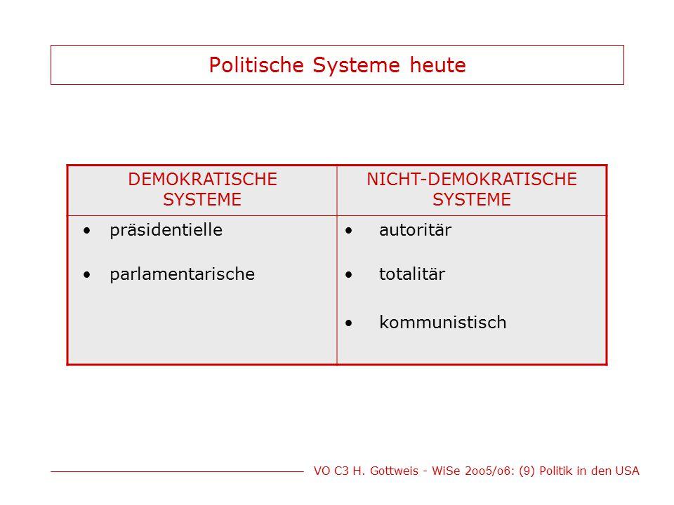 VO C3 H. Gottweis - WiSe 2oo 5 /o 6 : ( 9 ) Politik in den USA Politische Systeme heute DEMOKRATISCHE SYSTEME NICHT-DEMOKRATISCHE SYSTEME präsidentiel