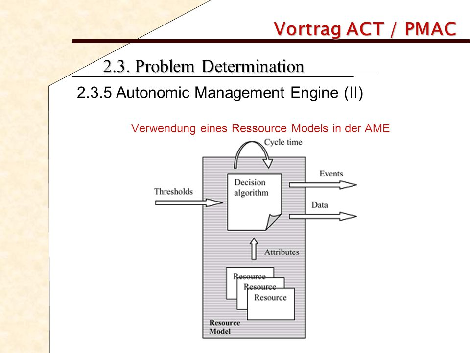 Vortrag ACT / PMAC 2.3. Problem Determination 2.3.5 Autonomic Management Engine (II) Verwendung eines Ressource Models in der AME