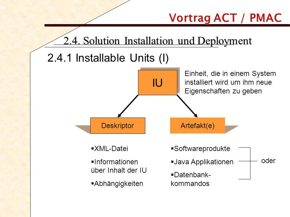 Vortrag ACT / PMAC 2.4. Solution Installation und Deployment 2.4.1 Installable Units (I) IU DeskriptorArtefakt(e) Einheit, die in einem System install