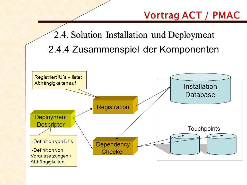 Vortrag ACT / PMAC 2.4. Solution Installation und Deployment 2.4.4 Zusammenspiel der Komponenten Deployment Descriptor Dependency Checker Registration