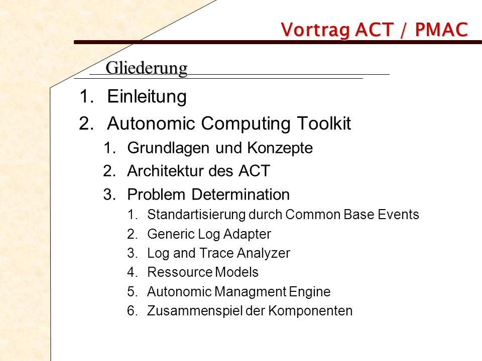 Vortrag ACT / PMAC Gliederung (II) 4.Solution Installation & Deployment 1.Installable Units 2.Komponenten für den Umgang mit IU´s 3.Installation Registration & Database 4.Zusammenspiel der Komponenten 5.Common System Administration 6.Szenarios- mitgelieferte Testumgebungen 3.PMAC 1.Begriffsklärung – Was ist PMAC.