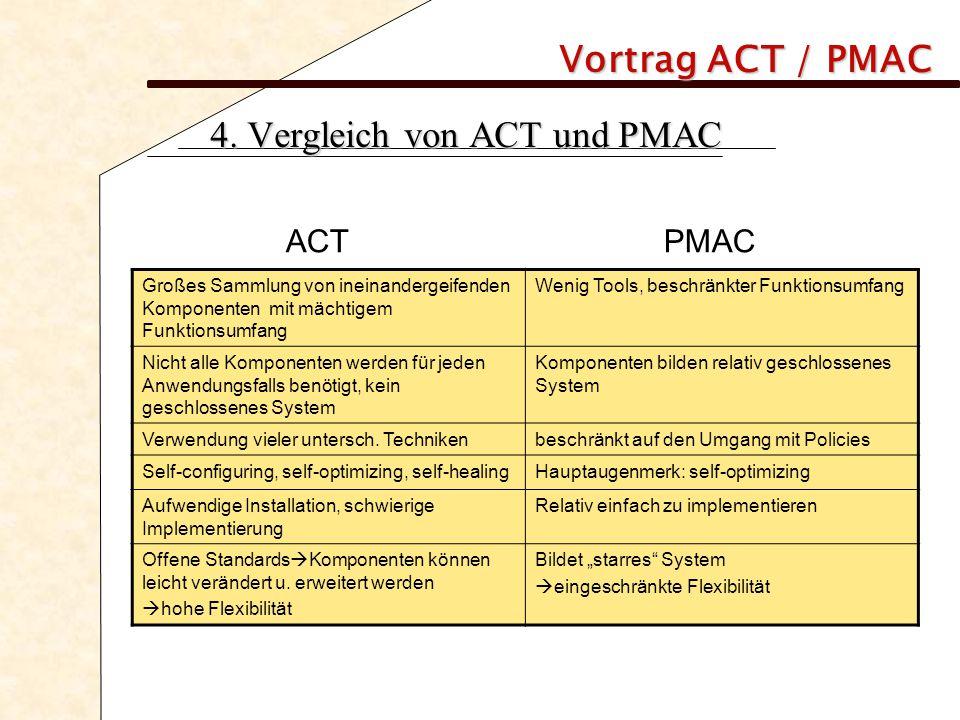 Vortrag ACT / PMAC 4. Vergleich von ACT und PMAC Großes Sammlung von ineinandergeifenden Komponenten mit mächtigem Funktionsumfang Wenig Tools, beschr