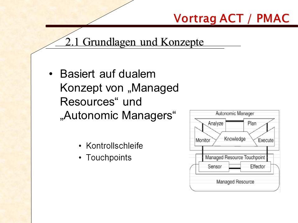 Vortrag ACT / PMAC 3.2 Funktionsweise 3.2.3 Der Autonomic Manager –implementiert MAPE –Managed die Ressourcen –Bestandteile: Autonomic Manager Libary Rules Exression Engine Event Monitoring Subcomponent Policy Actuator Subcomponent Data Gathering Subcomponent