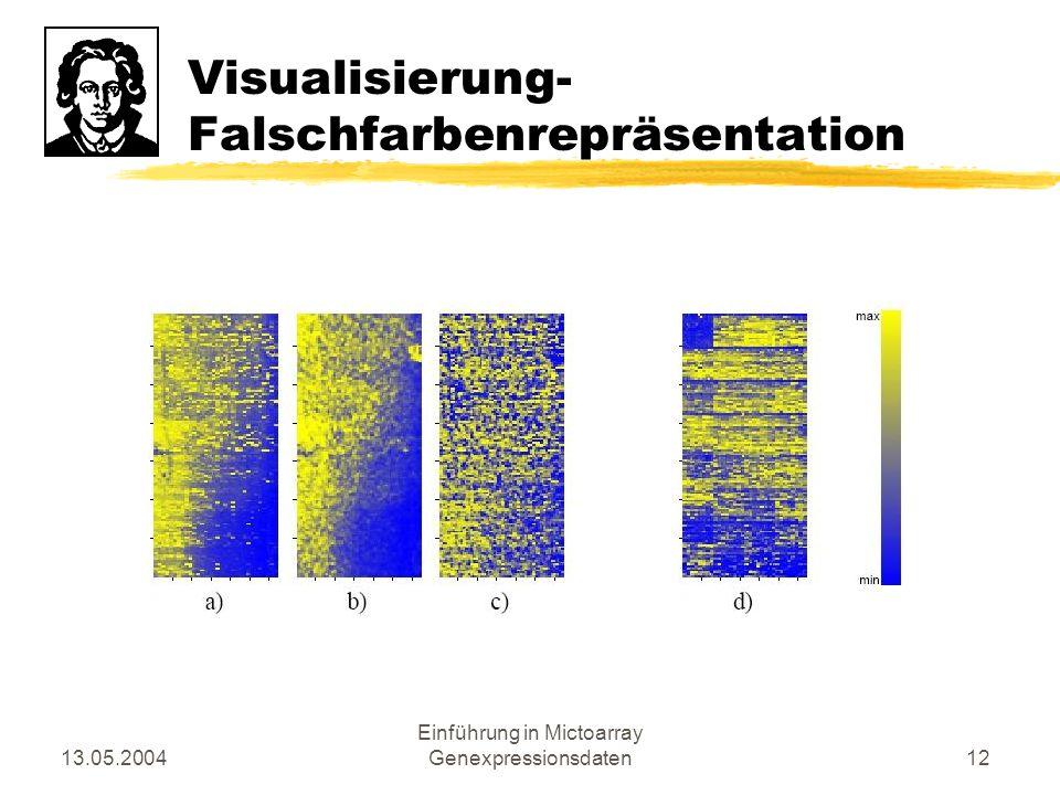 13.05.2004 Einführung in Mictoarray Genexpressionsdaten12 Visualisierung- Falschfarbenrepräsentation