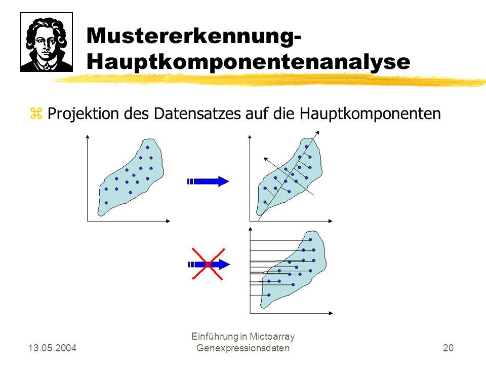 13.05.2004 Einführung in Mictoarray Genexpressionsdaten20 Mustererkennung- Hauptkomponentenanalyse zProjektion des Datensatzes auf die Hauptkomponente