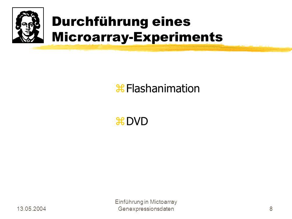 13.05.2004 Einführung in Mictoarray Genexpressionsdaten8 Durchführung eines Microarray-Experiments zFlashanimation zDVD