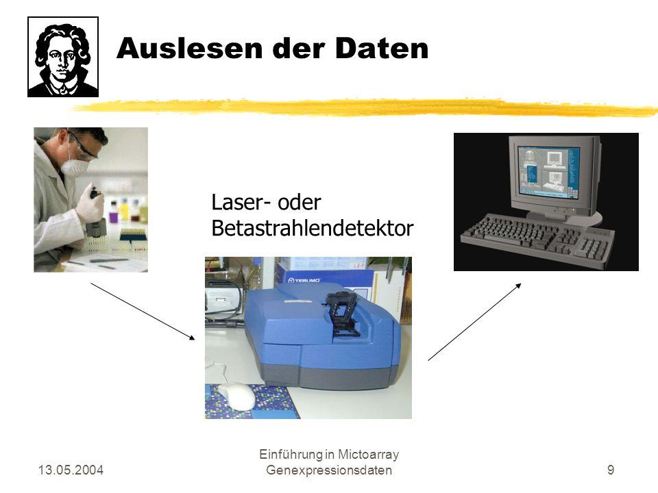 13.05.2004 Einführung in Mictoarray Genexpressionsdaten20 Mustererkennung- Hauptkomponentenanalyse zProjektion des Datensatzes auf die Hauptkomponenten