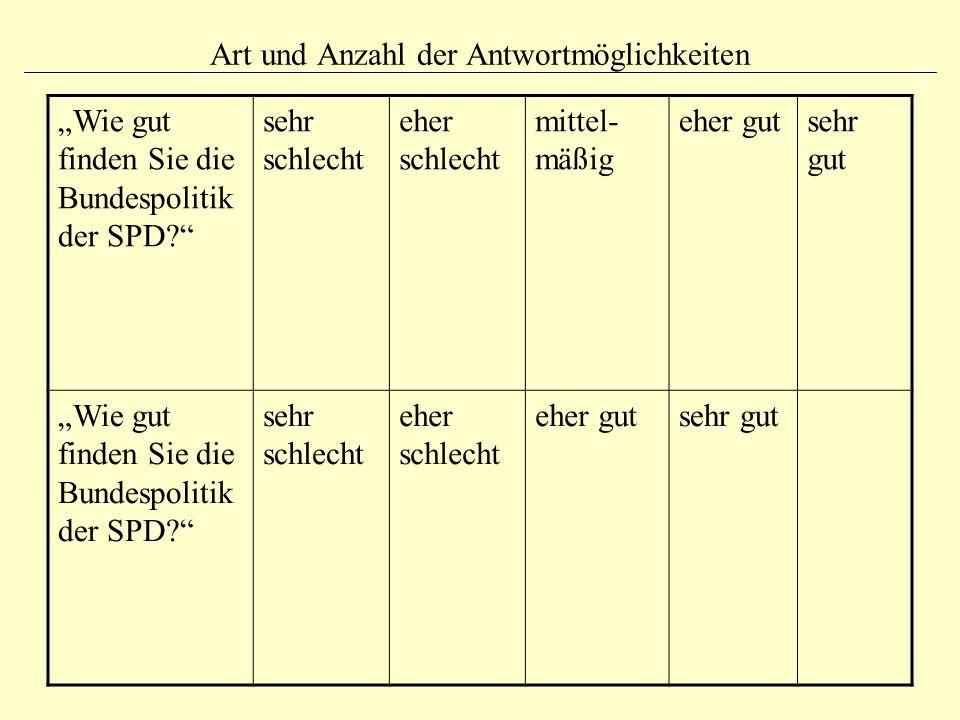 """Art und Anzahl der Antwortmöglichkeiten """"Wie gut finden Sie die Bundespolitik der SPD?"""" sehr schlecht eher schlecht mittel- mäßig eher gutsehr gut """"Wi"""