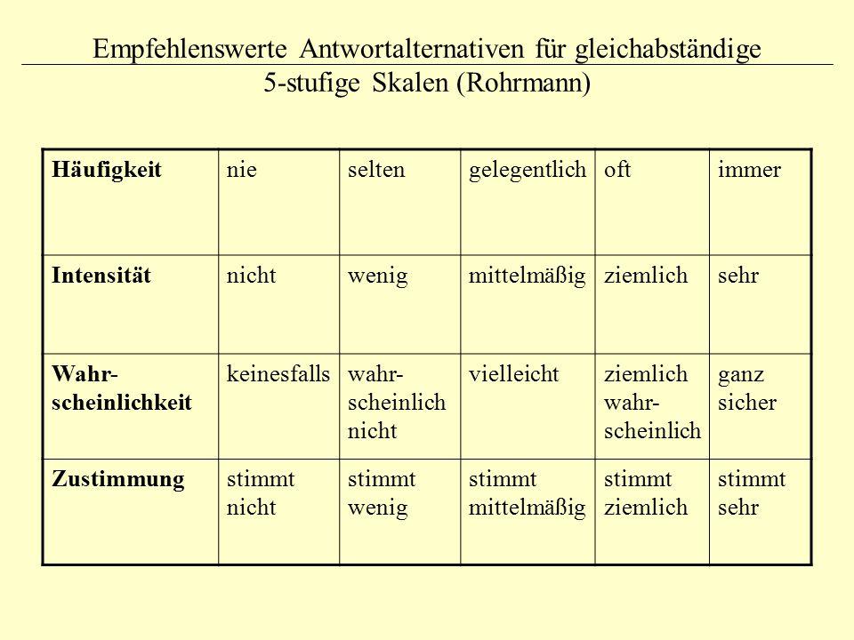 Empfehlenswerte Antwortalternativen für gleichabständige 5-stufige Skalen (Rohrmann) Häufigkeitnieseltengelegentlichoftimmer Intensitätnichtwenigmitte