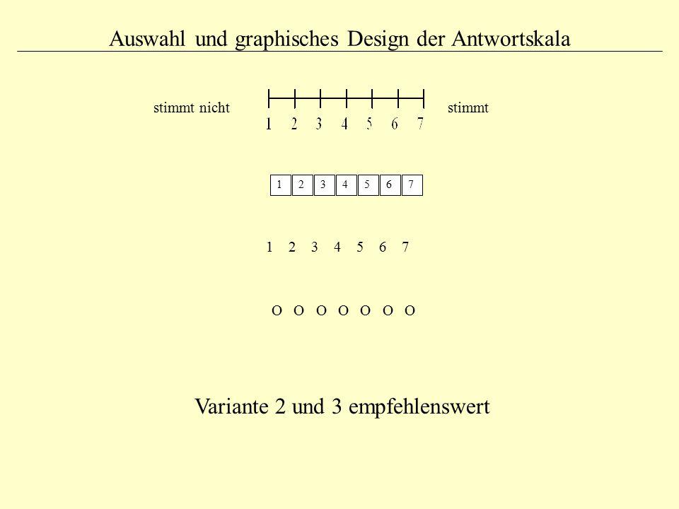 Auswahl und graphisches Design der Antwortskala 7 stimmt völlig 6 5 4 3 2 1 stimmt nicht Senkrechte Varianten nicht empfehlenswert, da eine Wertung nahe gelegt wird 76543217654321
