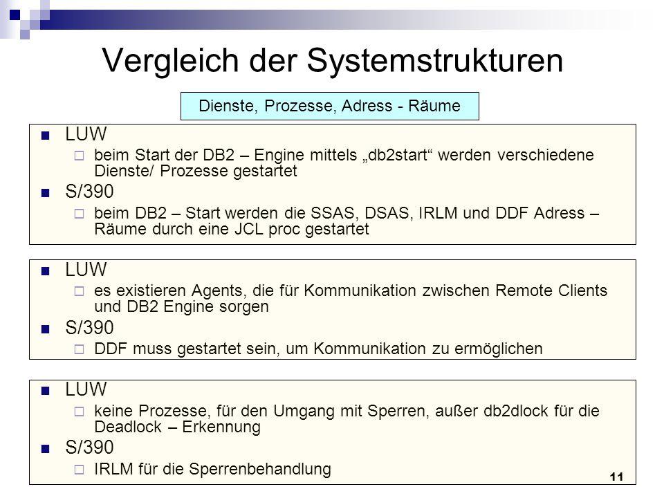 """11 Vergleich der Systemstrukturen LUW  beim Start der DB2 – Engine mittels """"db2start"""" werden verschiedene Dienste/ Prozesse gestartet S/390  beim DB"""