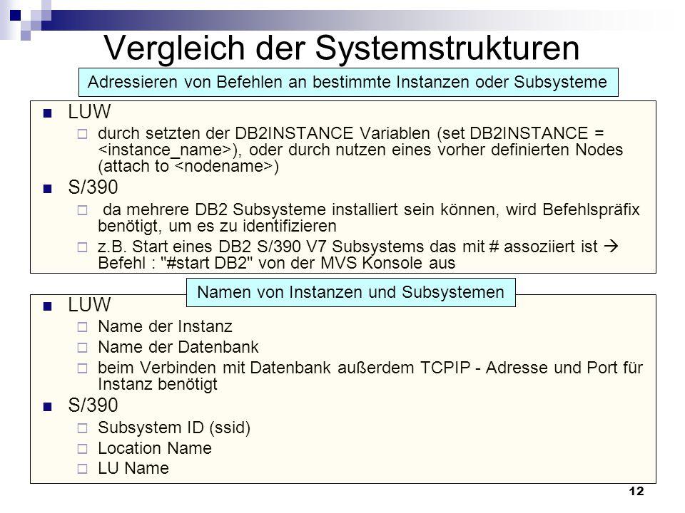 12 Vergleich der Systemstrukturen LUW  durch setzten der DB2INSTANCE Variablen (set DB2INSTANCE = ), oder durch nutzen eines vorher definierten Nodes