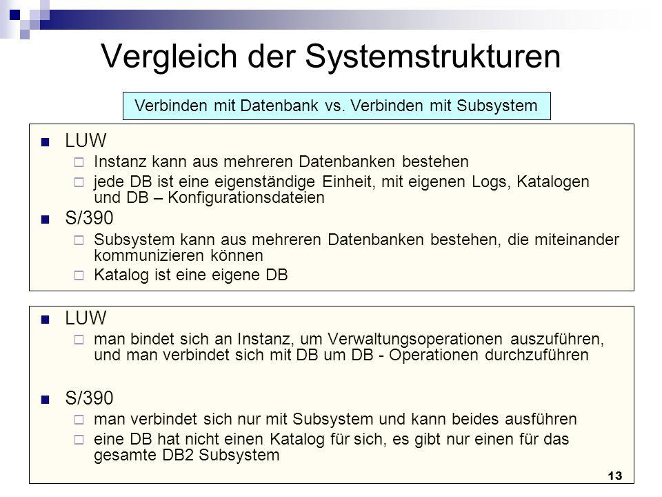 13 Vergleich der Systemstrukturen LUW  Instanz kann aus mehreren Datenbanken bestehen  jede DB ist eine eigenständige Einheit, mit eigenen Logs, Kat