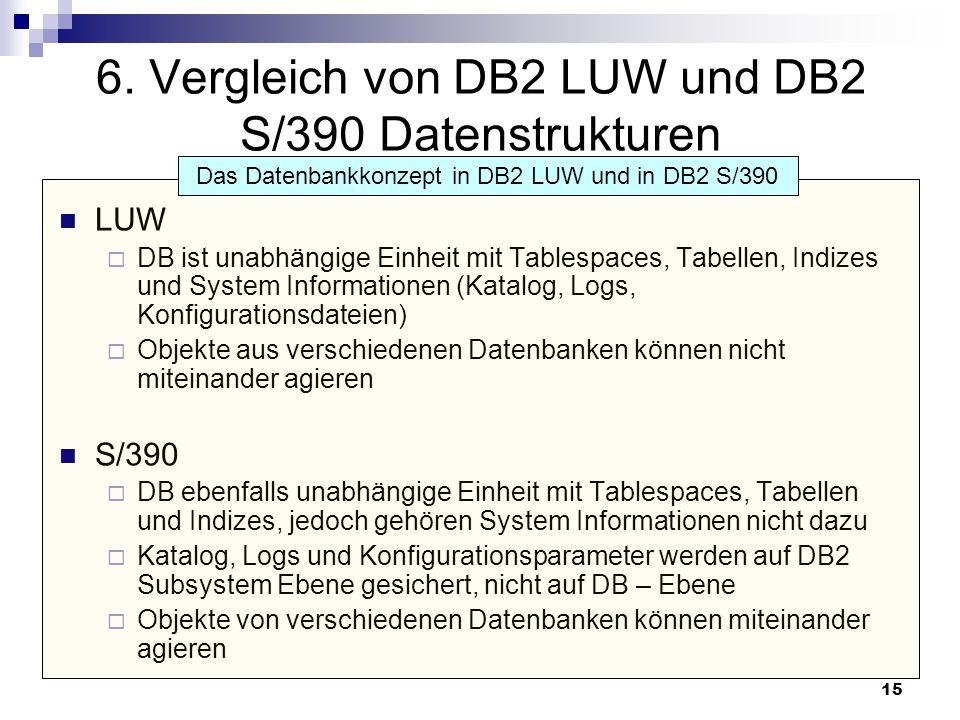 15 6. Vergleich von DB2 LUW und DB2 S/390 Datenstrukturen LUW  DB ist unabhängige Einheit mit Tablespaces, Tabellen, Indizes und System Informationen