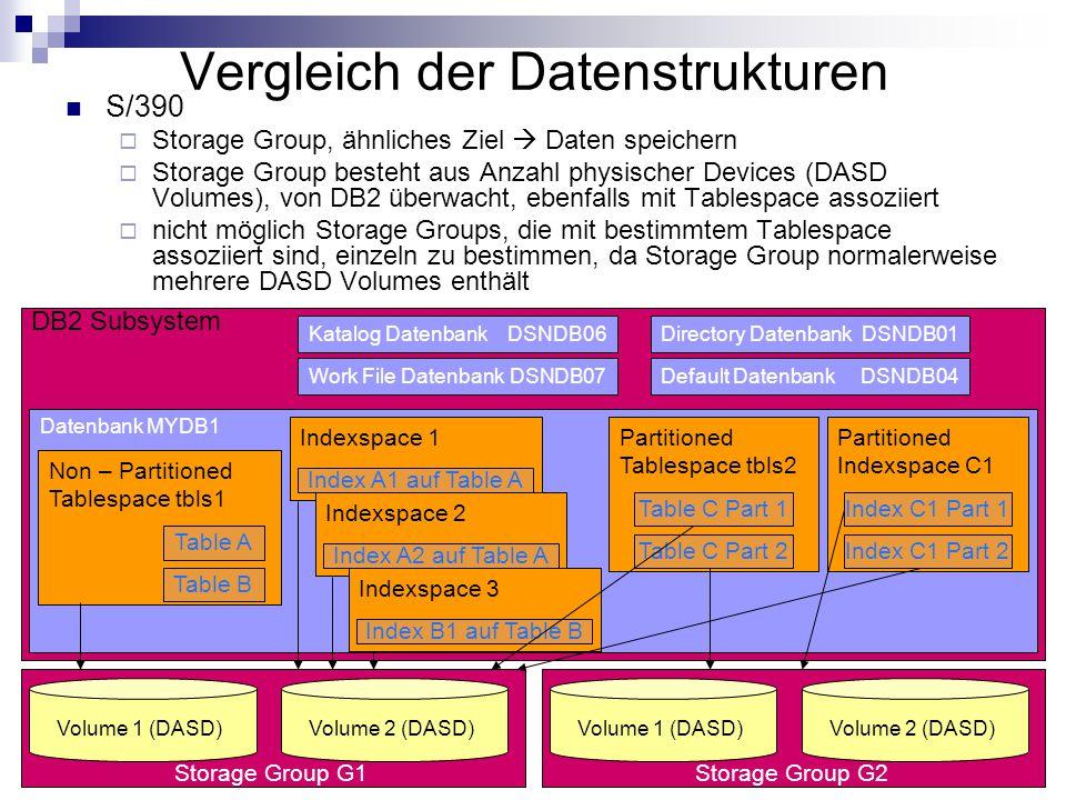 17 Vergleich der Datenstrukturen S/390  Storage Group, ähnliches Ziel  Daten speichern  Storage Group besteht aus Anzahl physischer Devices (DASD V