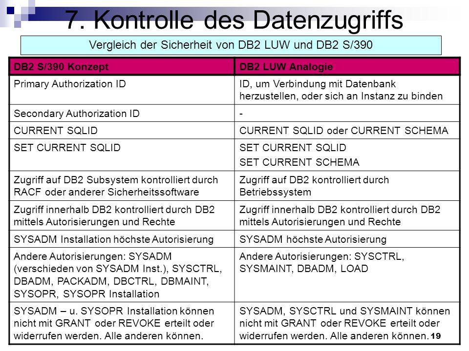 19 7. Kontrolle des Datenzugriffs DB2 S/390 KonzeptDB2 LUW Analogie Primary Authorization IDID, um Verbindung mit Datenbank herzustellen, oder sich an
