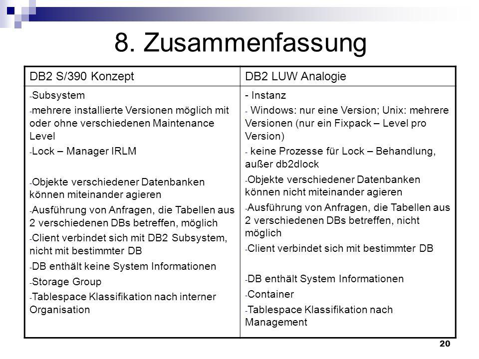 20 8. Zusammenfassung DB2 S/390 KonzeptDB2 LUW Analogie - Subsystem - mehrere installierte Versionen möglich mit oder ohne verschiedenen Maintenance L