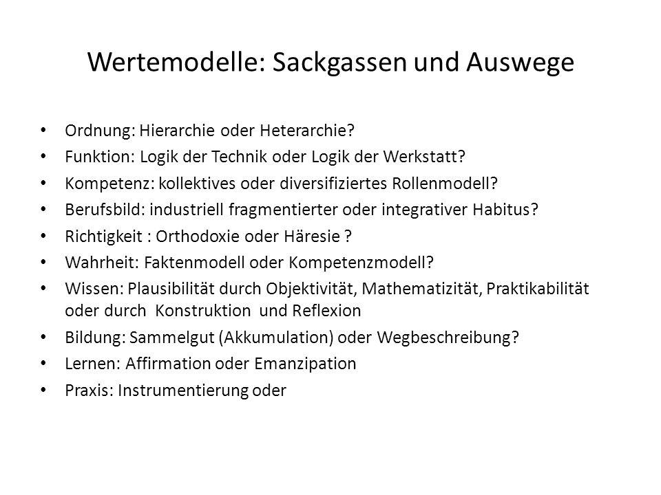 Wertemodelle: Sackgassen und Auswege Ordnung: Hierarchie oder Heterarchie.