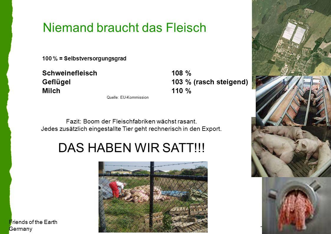 Friends of the Earth Germany 100 % = Selbstversorgungsgrad Schweinefleisch108 % Geflügel103 % (rasch steigend) Milch110 % Quelle: EU-Kommission Fazit: Boom der Fleischfabriken wächst rasant.