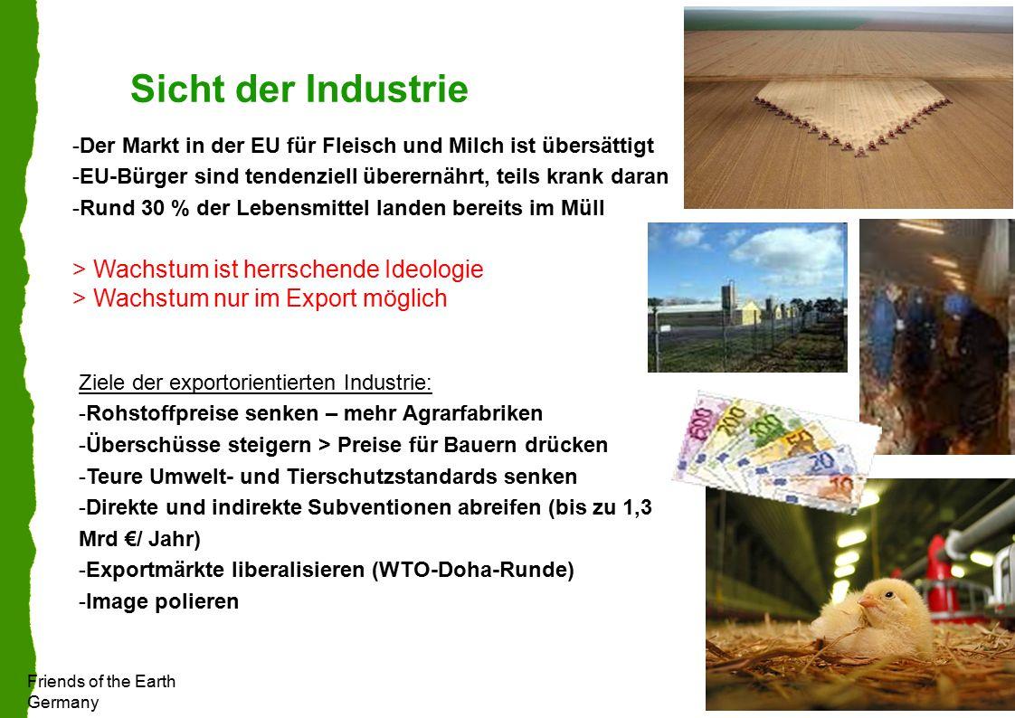 Friends of the Earth Germany Sicht der Industrie -Der Markt in der EU für Fleisch und Milch ist übersättigt -EU-Bürger sind tendenziell überernährt, teils krank daran -Rund 30 % der Lebensmittel landen bereits im Müll > Wachstum ist herrschende Ideologie > Wachstum nur im Export möglich Ziele der exportorientierten Industrie: -Rohstoffpreise senken – mehr Agrarfabriken -Überschüsse steigern > Preise für Bauern drücken -Teure Umwelt- und Tierschutzstandards senken -Direkte und indirekte Subventionen abreifen (bis zu 1,3 Mrd €/ Jahr) -Exportmärkte liberalisieren (WTO-Doha-Runde) -Image polieren