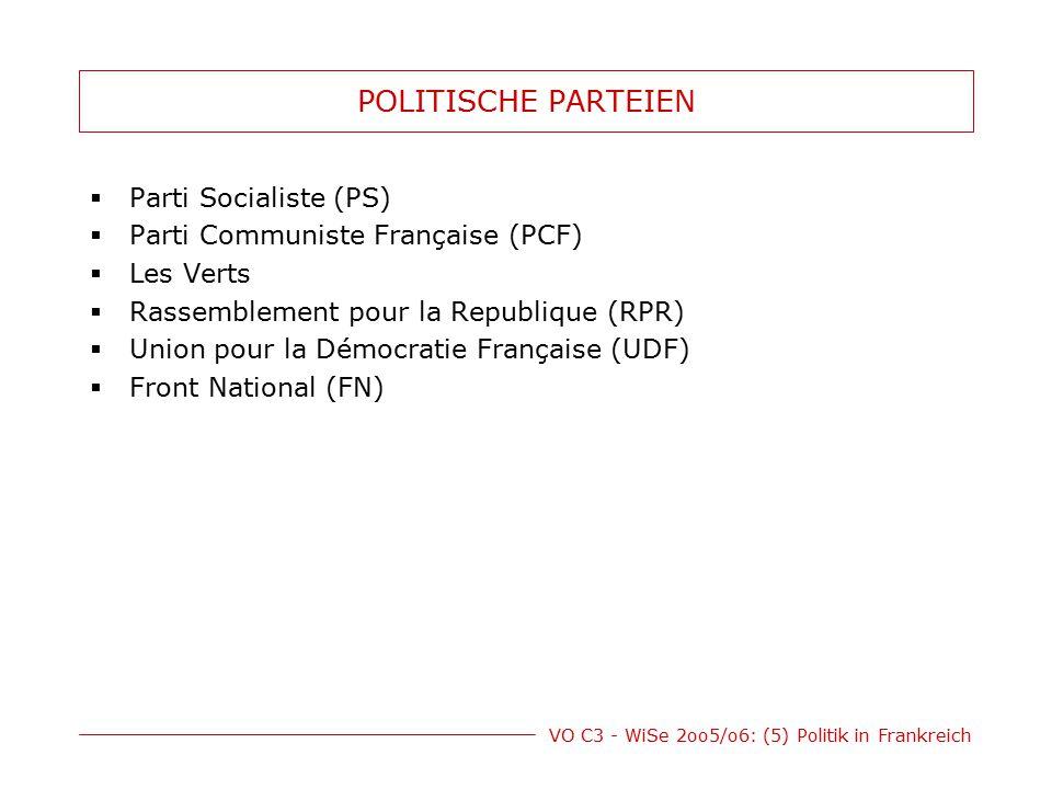 VO C3 - WiSe 2oo5/o6: (5) Politik in Frankreich POLITISCHE PARTEIEN  Parti Socialiste (PS)  Parti Communiste Française (PCF)  Les Verts  Rassemble