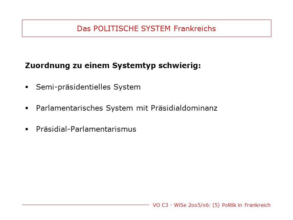 VO C3 - WiSe 2oo5/o6: (5) Politik in Frankreich Das POLITISCHE SYSTEM Frankreichs Zuordnung zu einem Systemtyp schwierig:  Semi-präsidentielles Syste