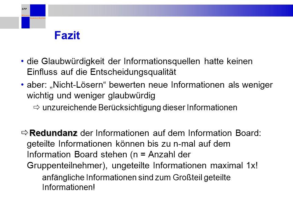 """Fazit die Glaubwürdigkeit der Informationsquellen hatte keinen Einfluss auf die Entscheidungsqualität aber: """"Nicht-Lösern bewerten neue Informationen als weniger wichtig und weniger glaubwürdig  unzureichende Berücksichtigung dieser Informationen  Redundanz  Redundanz der Informationen auf dem Information Board: geteilte Informationen können bis zu n-mal auf dem Information Board stehen (n = Anzahl der Gruppenteilnehmer), ungeteilte Informationen maximal 1x."""